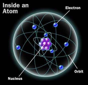 atomic-theory-of-bhagvat-gita